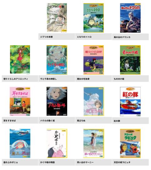 千と千尋の神隠しTSUTAYA DISCASのジブリレンタル作品一覧画像