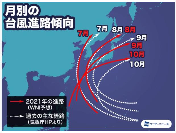 ウェザーニュース2021年台風進路予測